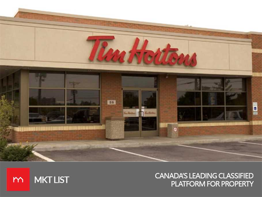 Tim Hortons has Fallen Down from 4th to 50th Position – Canadian brand Reputation Survey!