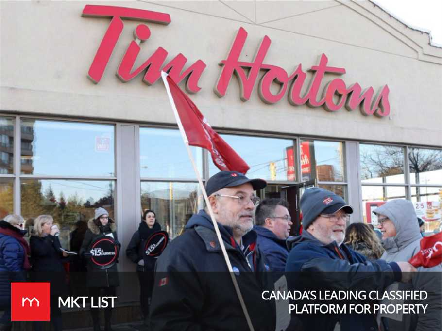 Tim Hortons's No Longer Same as it was – Canadians' Worse Opinions!